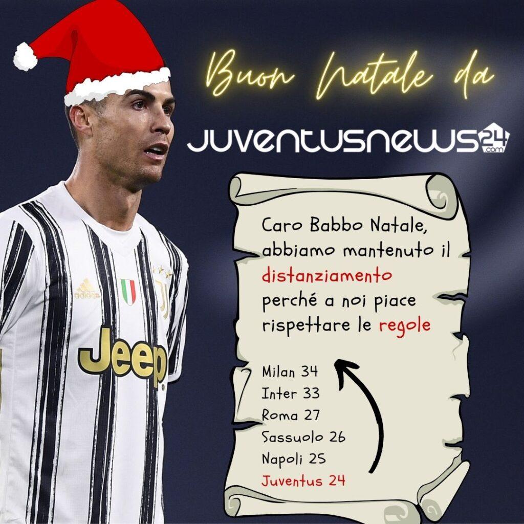 Juventus Buon Natale.Buon Natale Dalla Redazione Di Juventusnews24 Com Foto